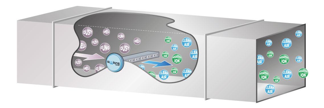 Duct- sistema da applicare a condotte d'aria esistenti