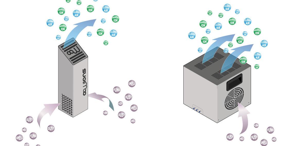 Ionizzazione aria con dispositivi Awions